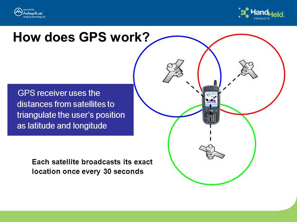 How does GPS work GPS receiver uses the distances from satellites to triangulate the user's position as latitude and longitude.