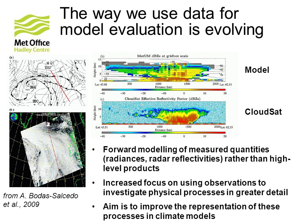 The way we use data for model evaluation is evolving
