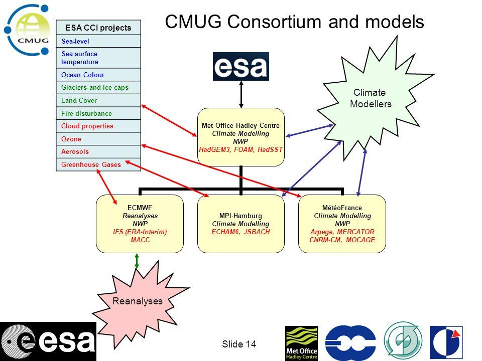 CMUG Consortium and models