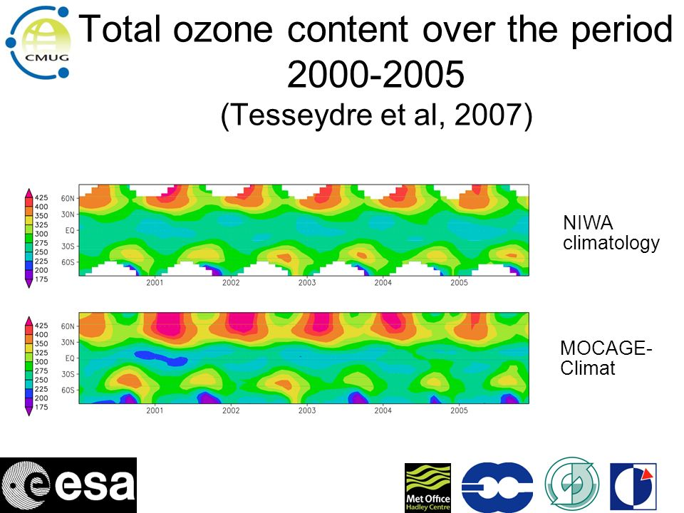 Total ozone content over the period 2000-2005 (Tesseydre et al, 2007)