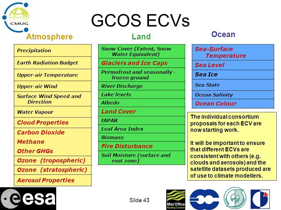 GCOS ECVs Ocean Atmosphere Land Sea-Surface Temperature