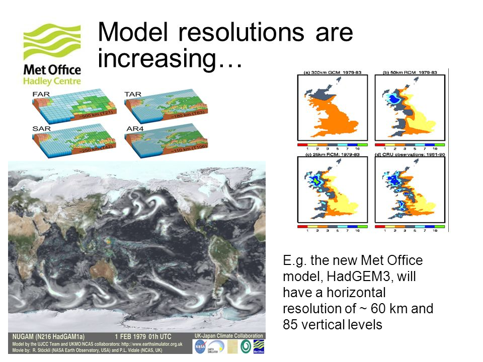 Model resolutions are increasing…