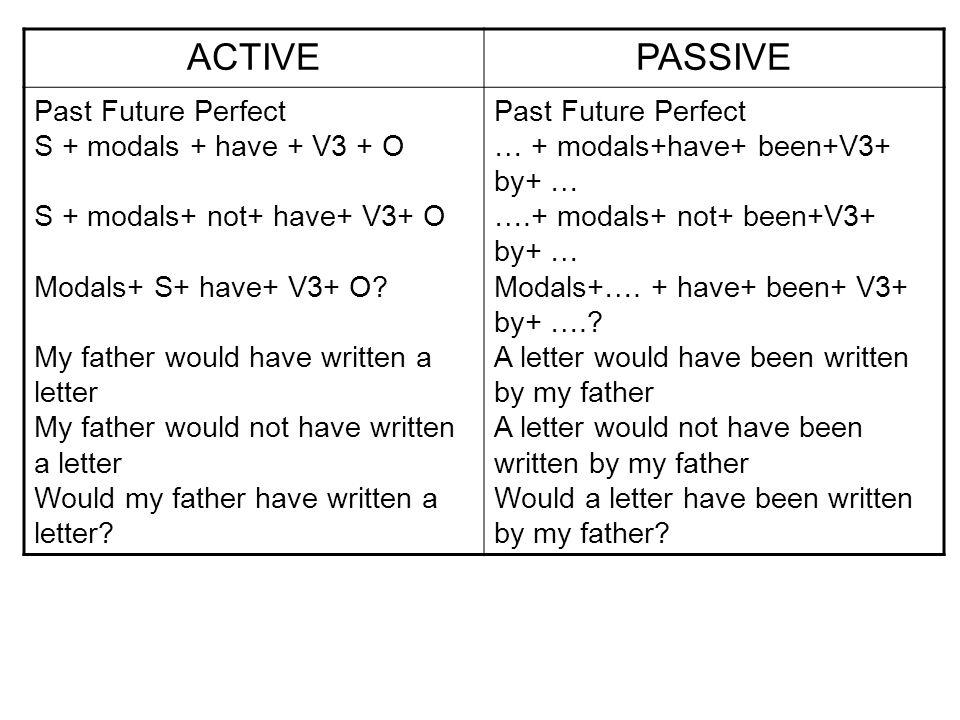 ACTIVE PASSIVE Past Future Perfect S + modals + have + V3 + O
