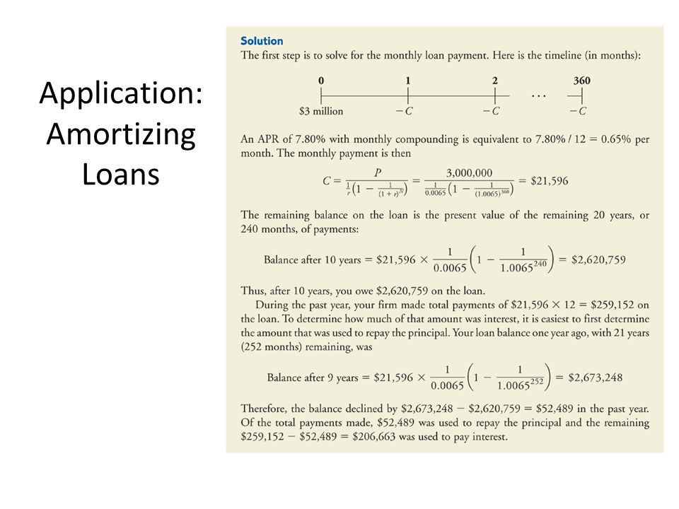 Application: Amortizing Loans