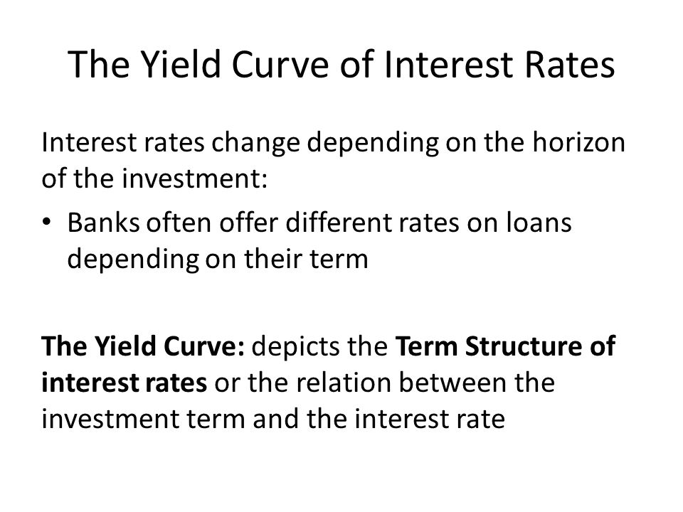 The Yield Curve of Interest Rates