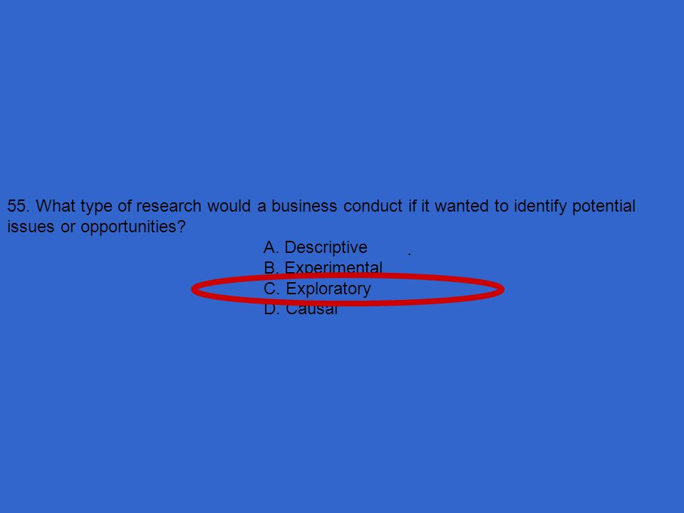55. What type of research would a business conduct if it wanted to identify potential issues or opportunities