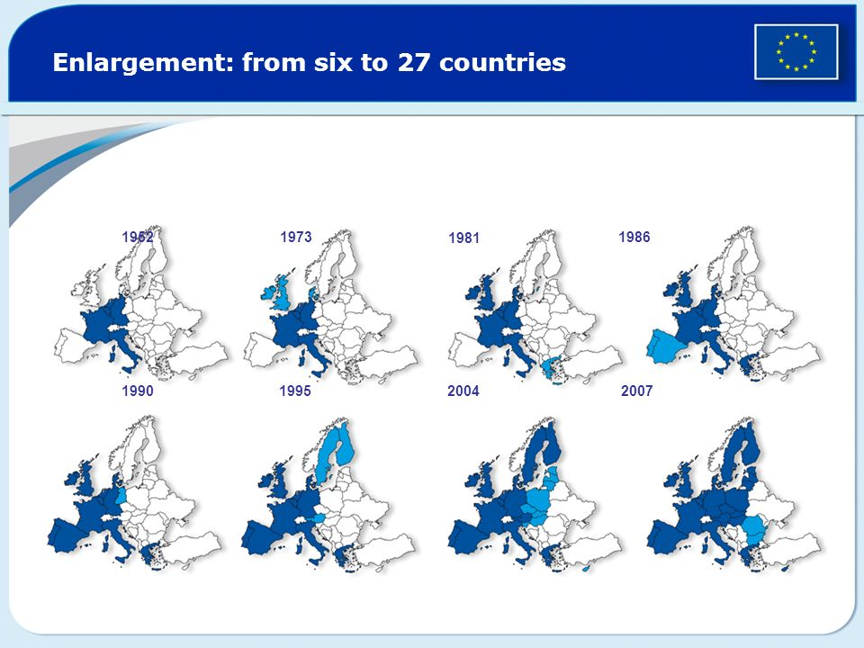 Enlargement: from six to 27 countries