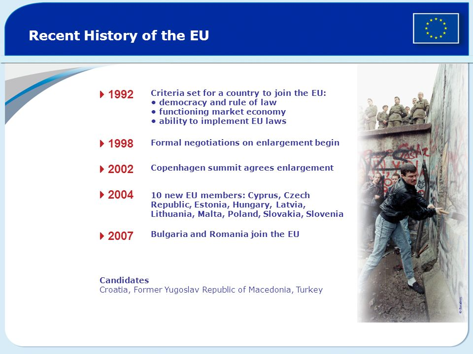 Recent History of the EU