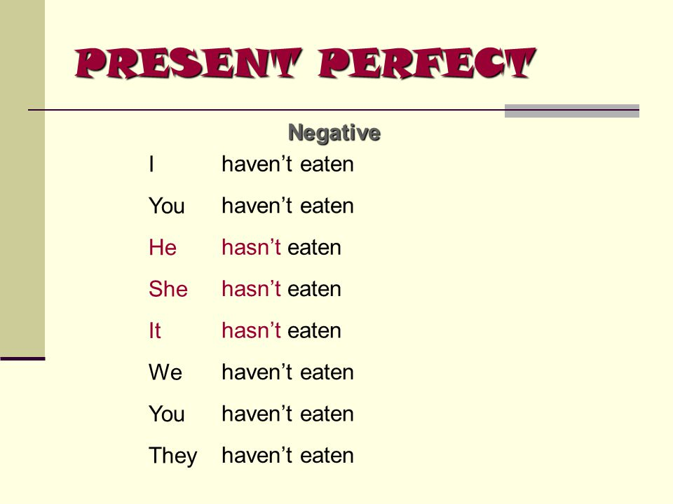 PRESENT PERFECT Negative I haven't eaten You haven't eaten He