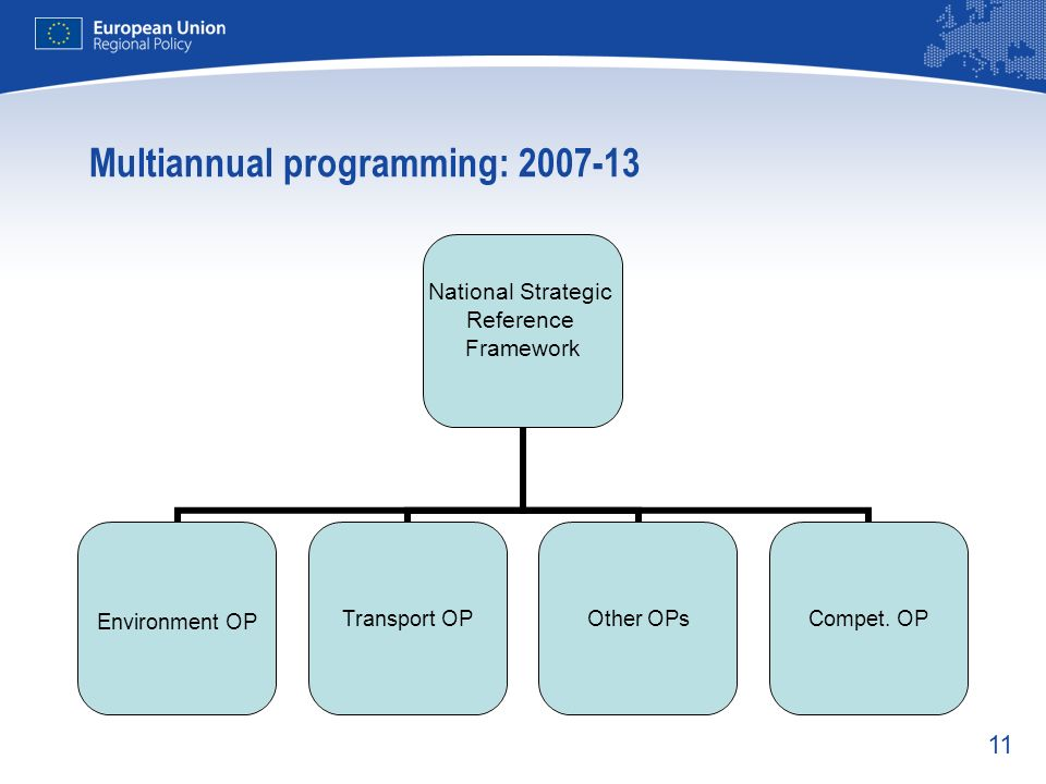 Multiannual programming: 2007-13