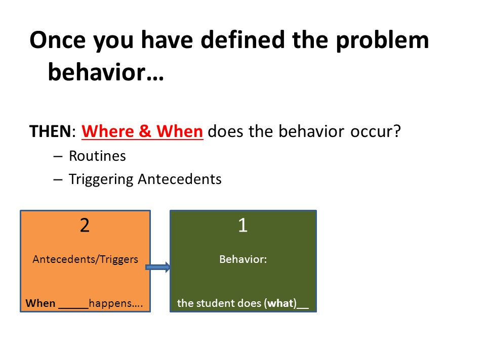Once you have defined the problem behavior…