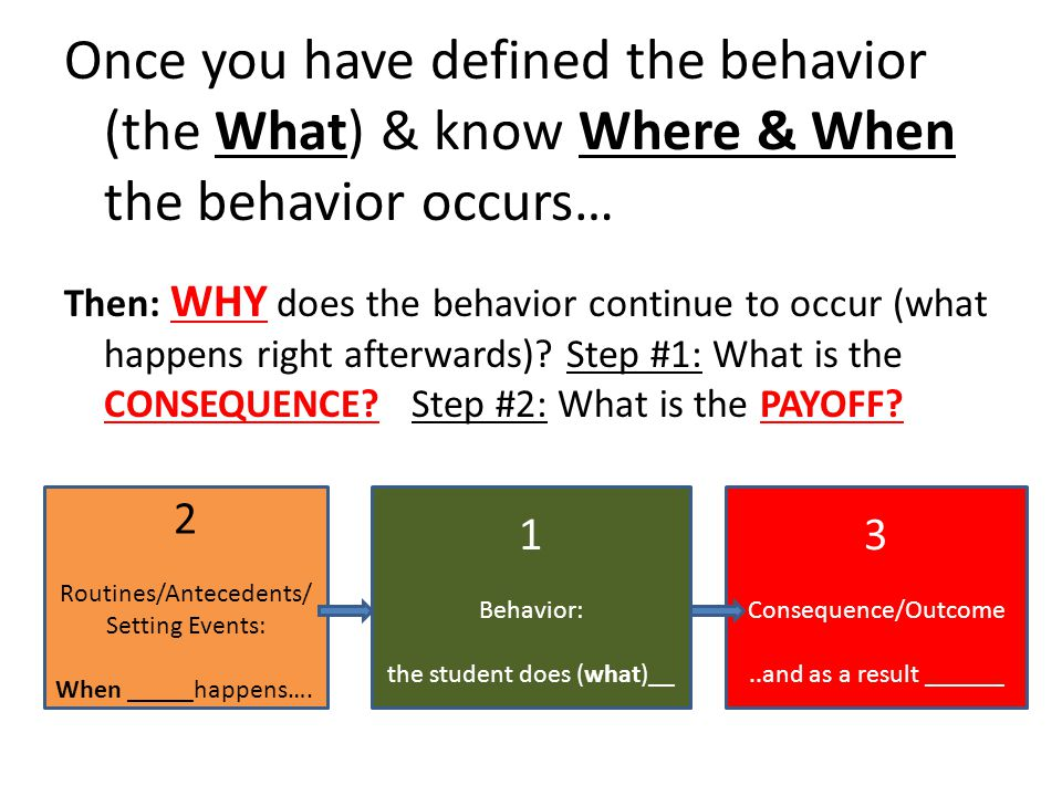 Once you have defined the behavior (the What) & know Where & When the behavior occurs…