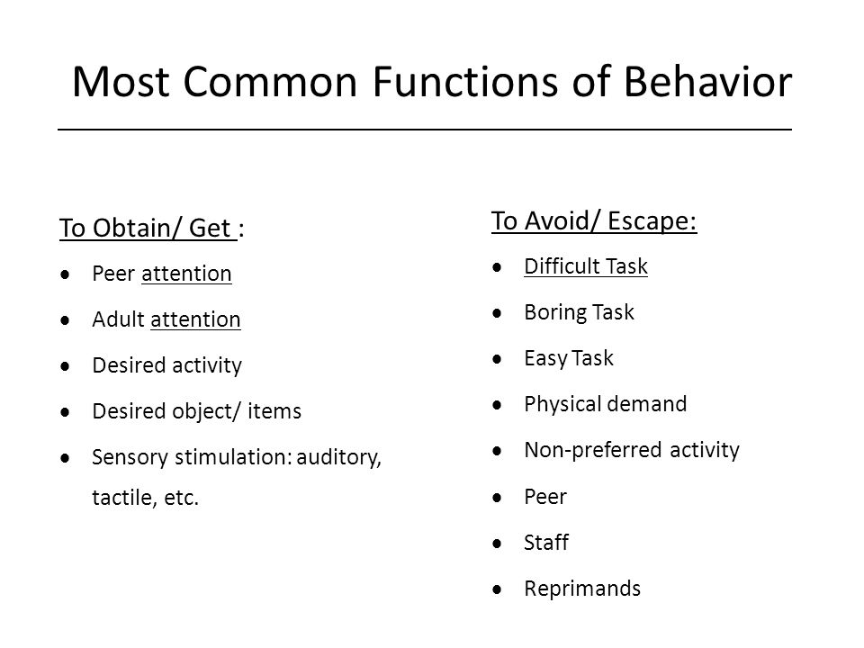 Most Common Functions of Behavior