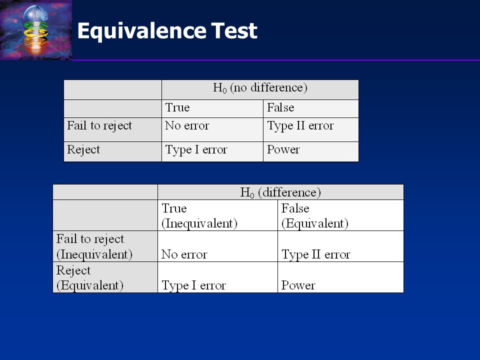 Equivalence Test