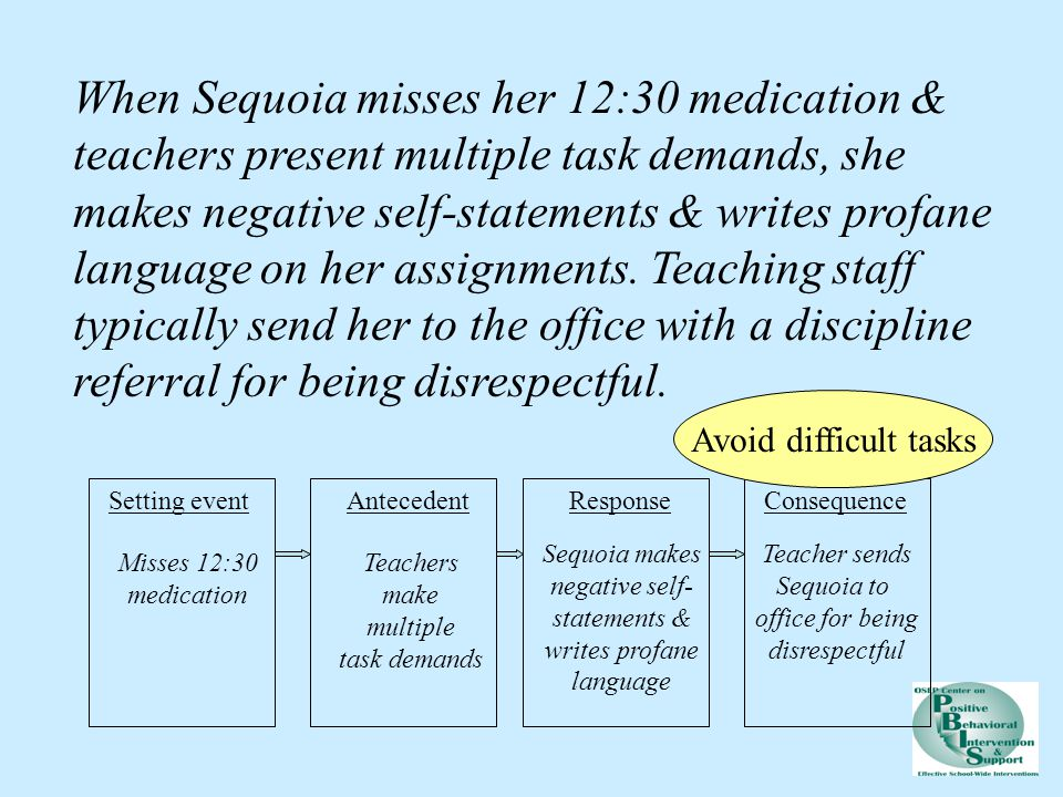 When Sequoia misses her 12:30 medication & teachers present multiple task demands, she makes negative self-statements & writes profane language on her assignments. Teaching staff typically send her to the office with a discipline referral for being disrespectful.