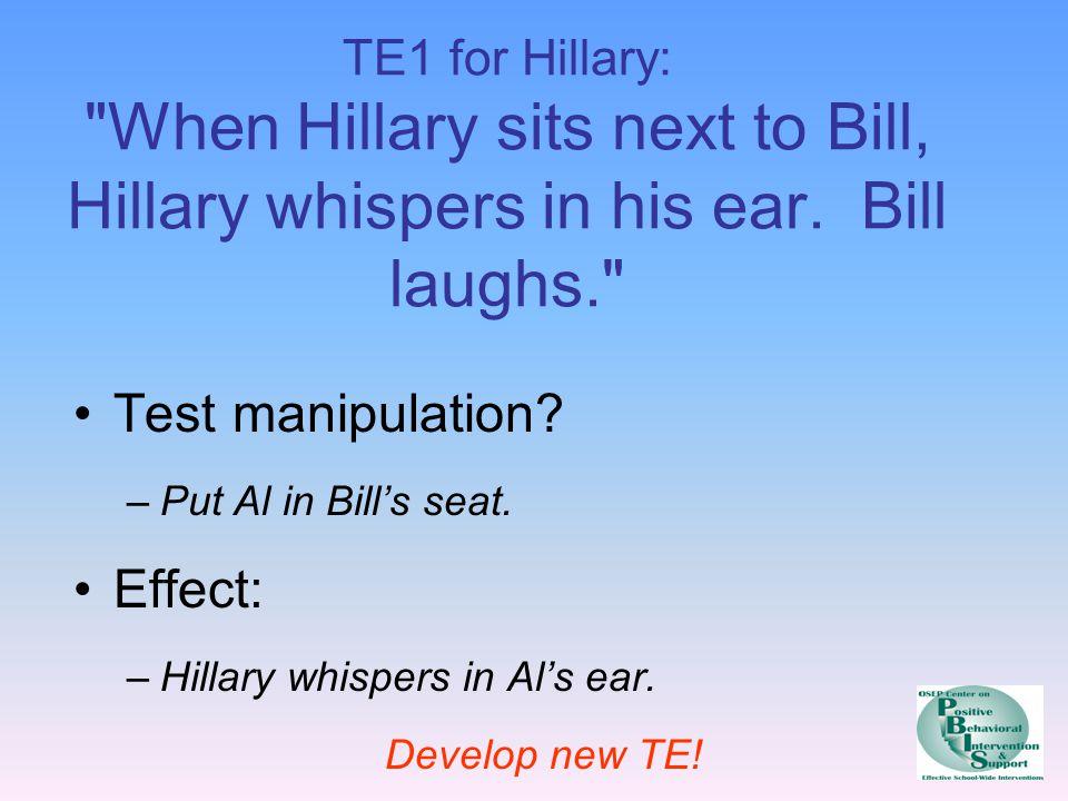 Test manipulation Effect: