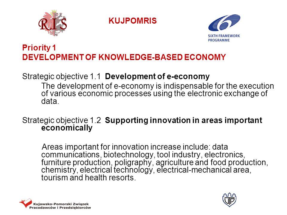 Priority 1 DEVELOPMENT OF KNOWLEDGE-BASED ECONOMY. Strategic objective 1.1 Development of e-economy.