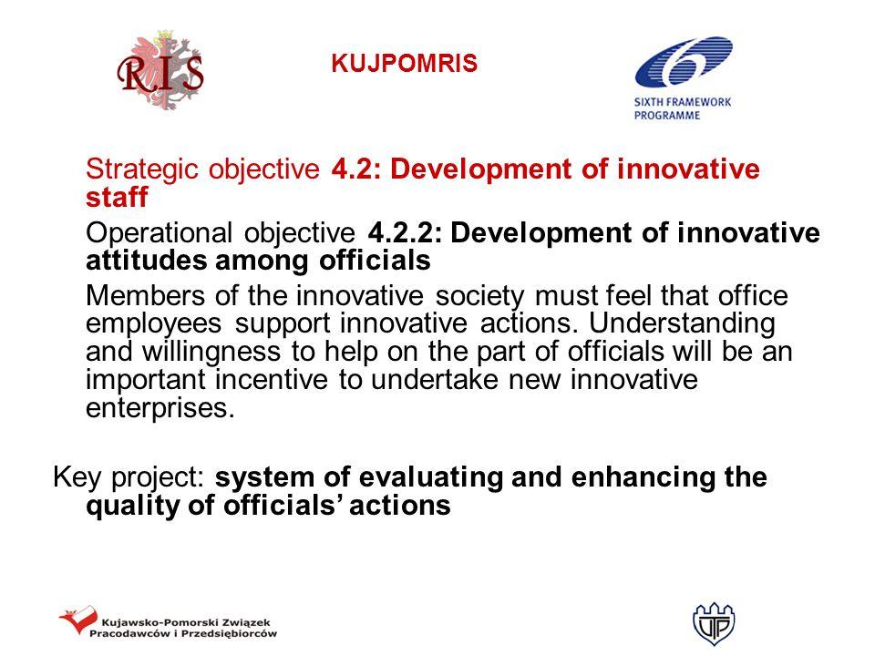 Strategic objective 4.2: Development of innovative staff