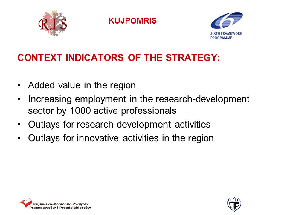 CONTEXT INDICATORS OF THE STRATEGY: