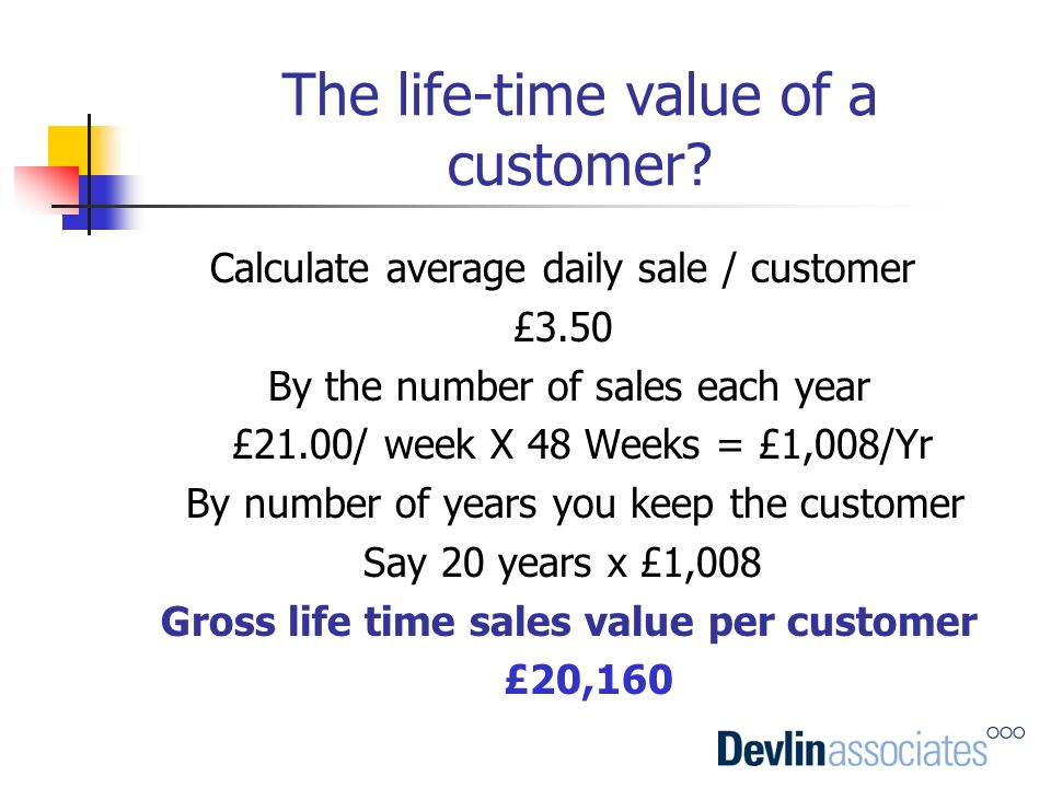 The life-time value of a customer