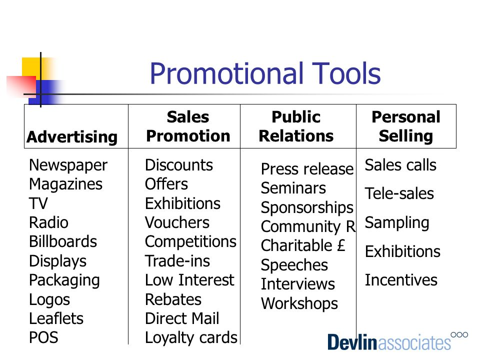 Promotional Tools Sales Promotion Public Relations Personal Selling