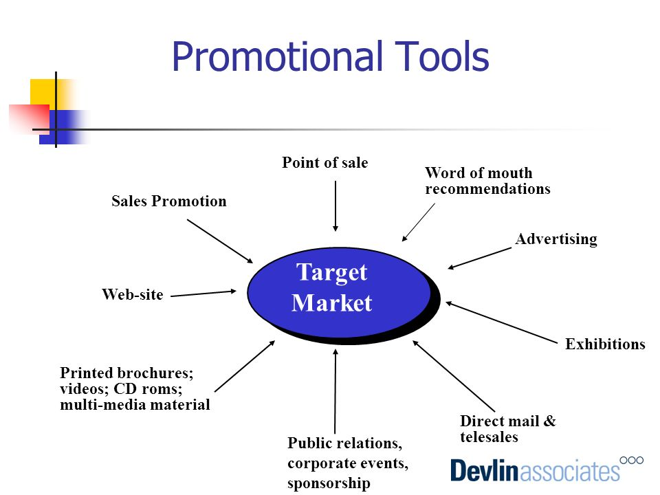 Promotional Tools Target Market Point of sale Word of mouth