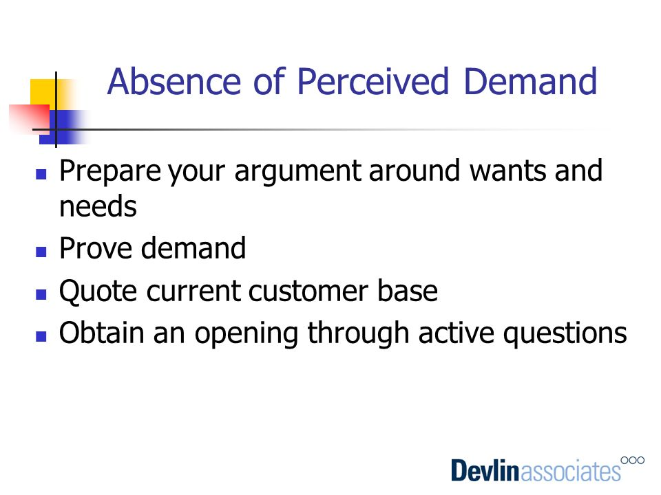 Absence of Perceived Demand