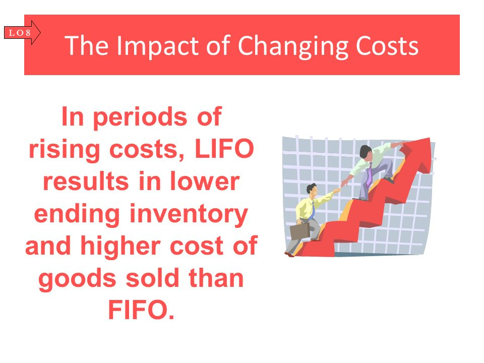 The Impact of Changing Costs