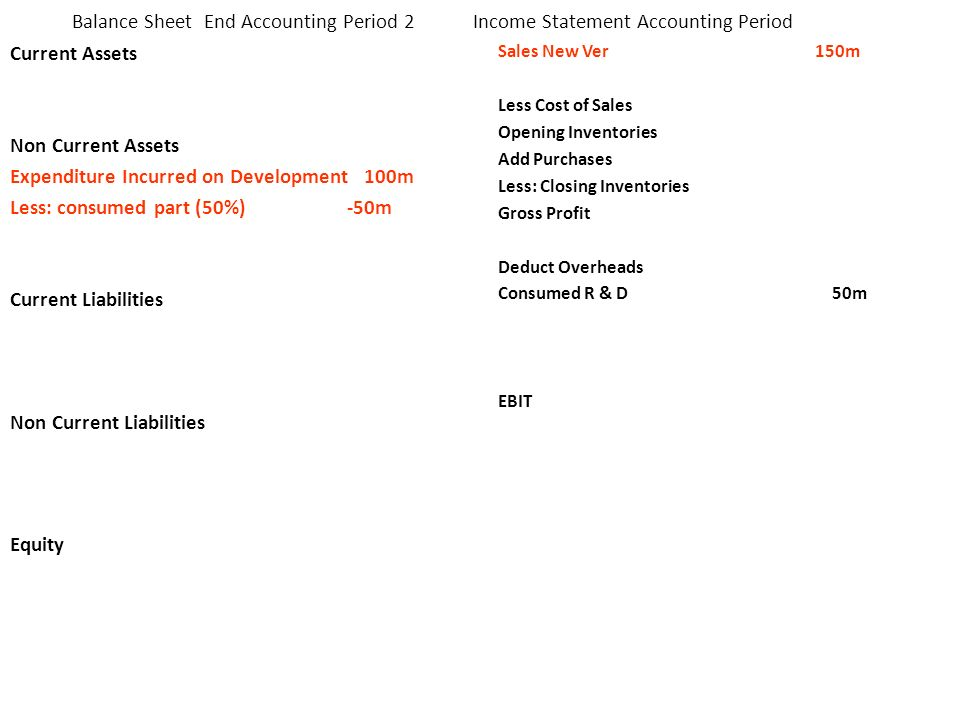 Balance Sheet End Accounting Period 2 Income Statement Accounting Period