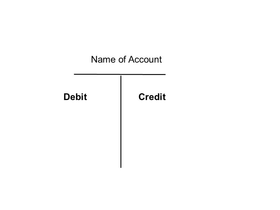 Name of Account Debit Credit