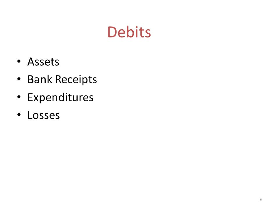 Debits Assets Bank Receipts Expenditures Losses