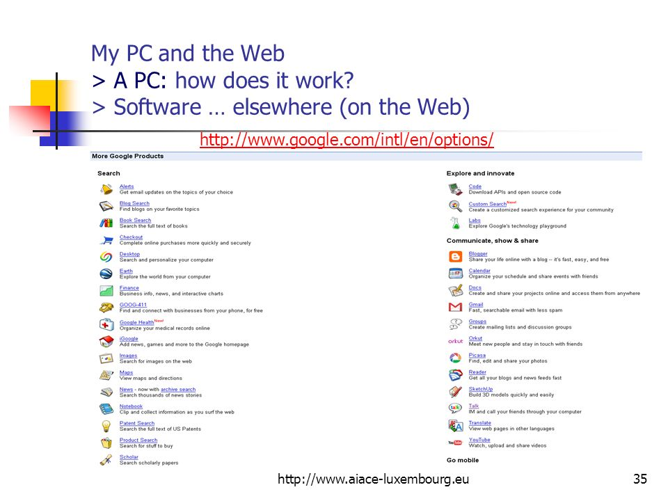 My PC and the Web > A PC: how does it work
