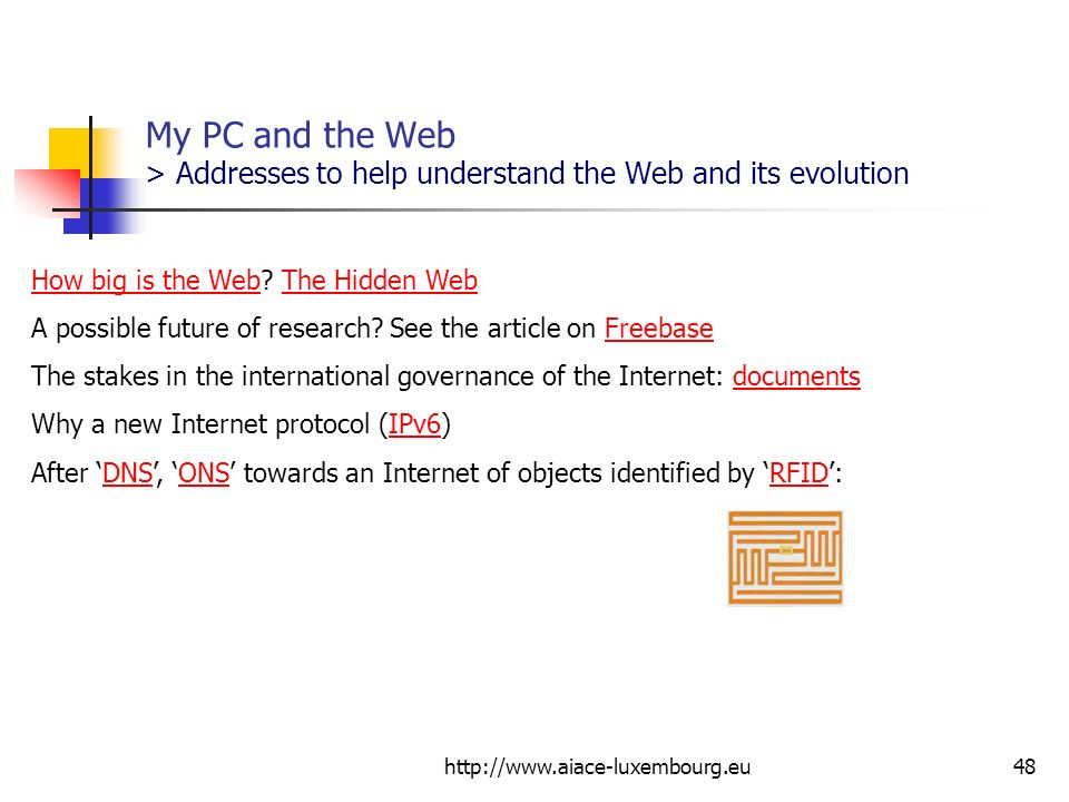My PC and the Web > Addresses to help understand the Web and its evolution