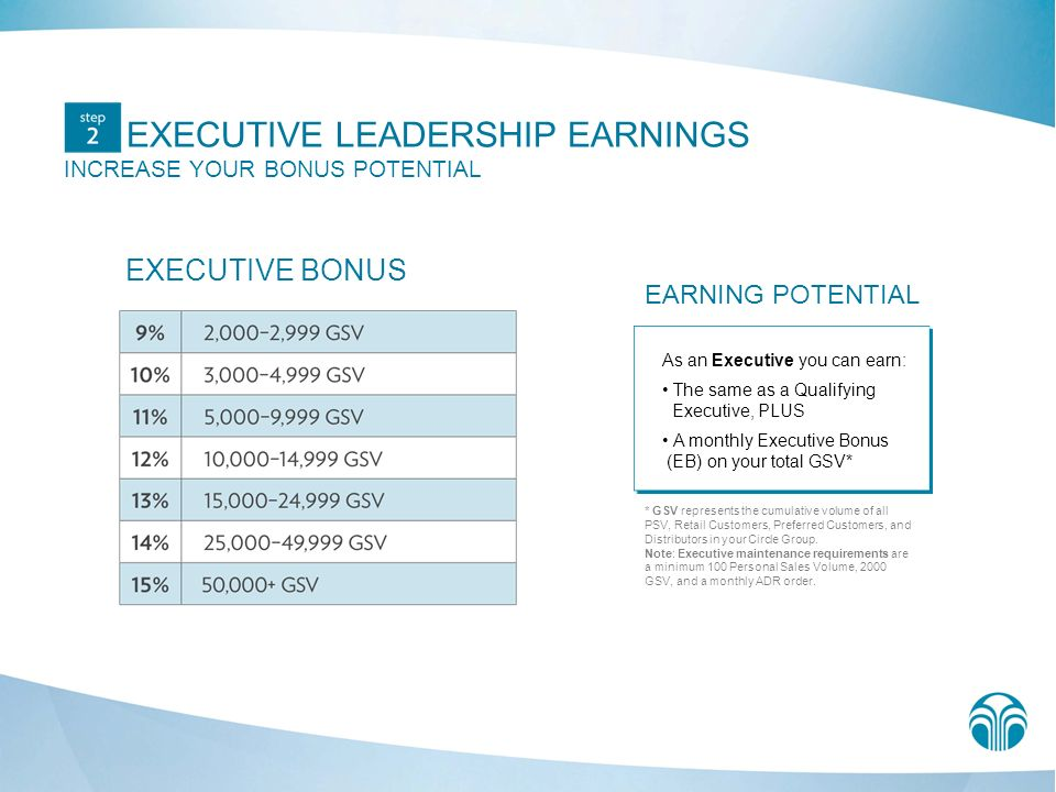 EXECUTIVE LEADERSHIP EARNINGS INCREASE YOUR BONUS POTENTIAL