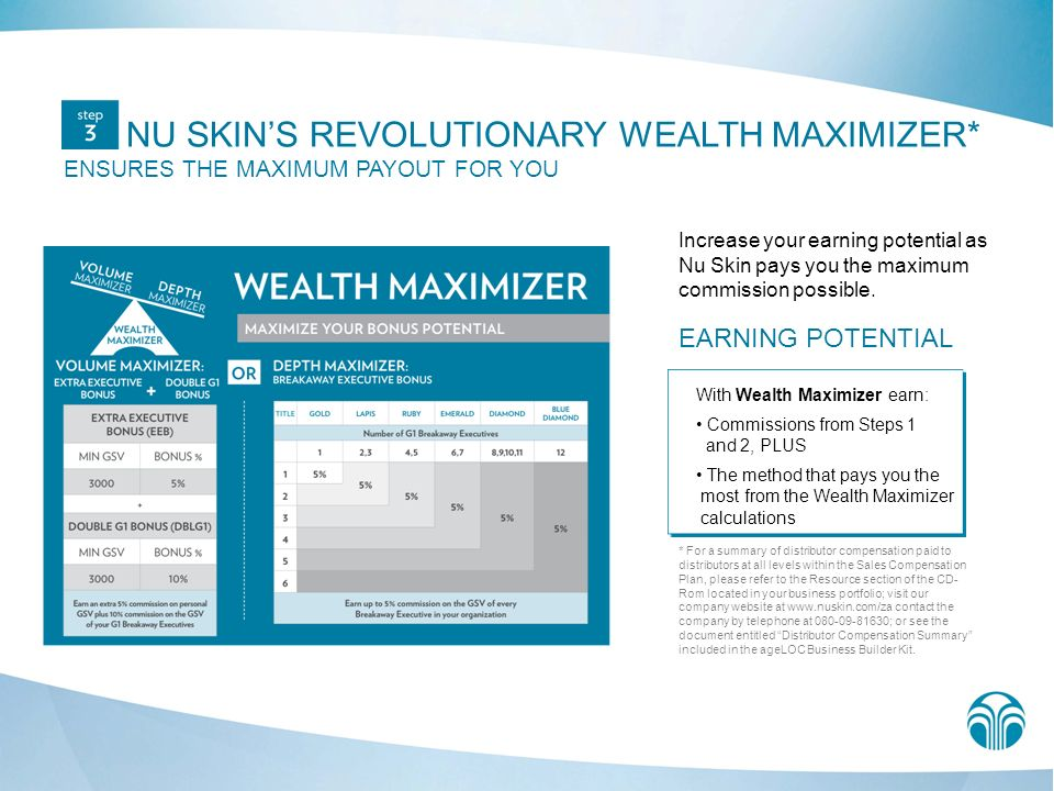 NU SKIN'S REVOLUTIONARY WEALTH MAXIMIZER