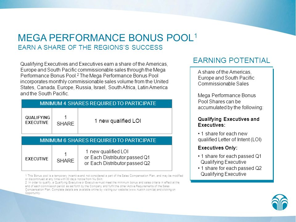MEGA PERFORMANCE BONUS POOL1 EARN A SHARE OF THE REGIONS'S SUCCESS