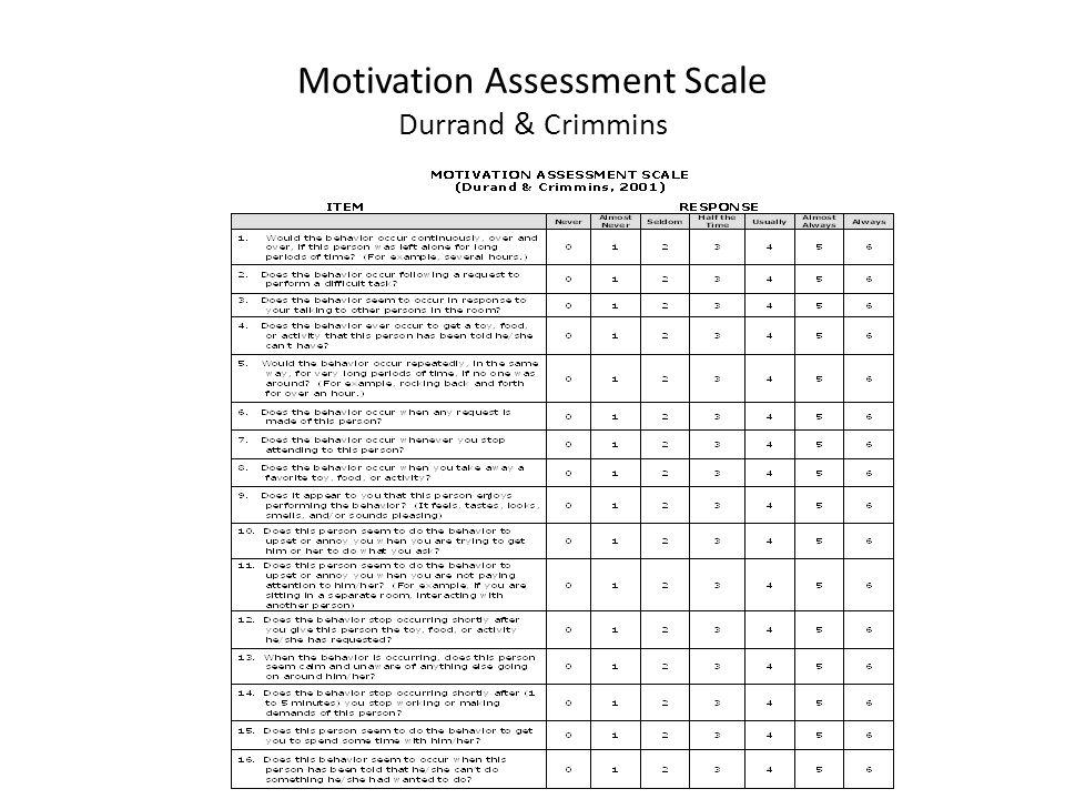 Motivation Assessment Scale Durrand & Crimmins