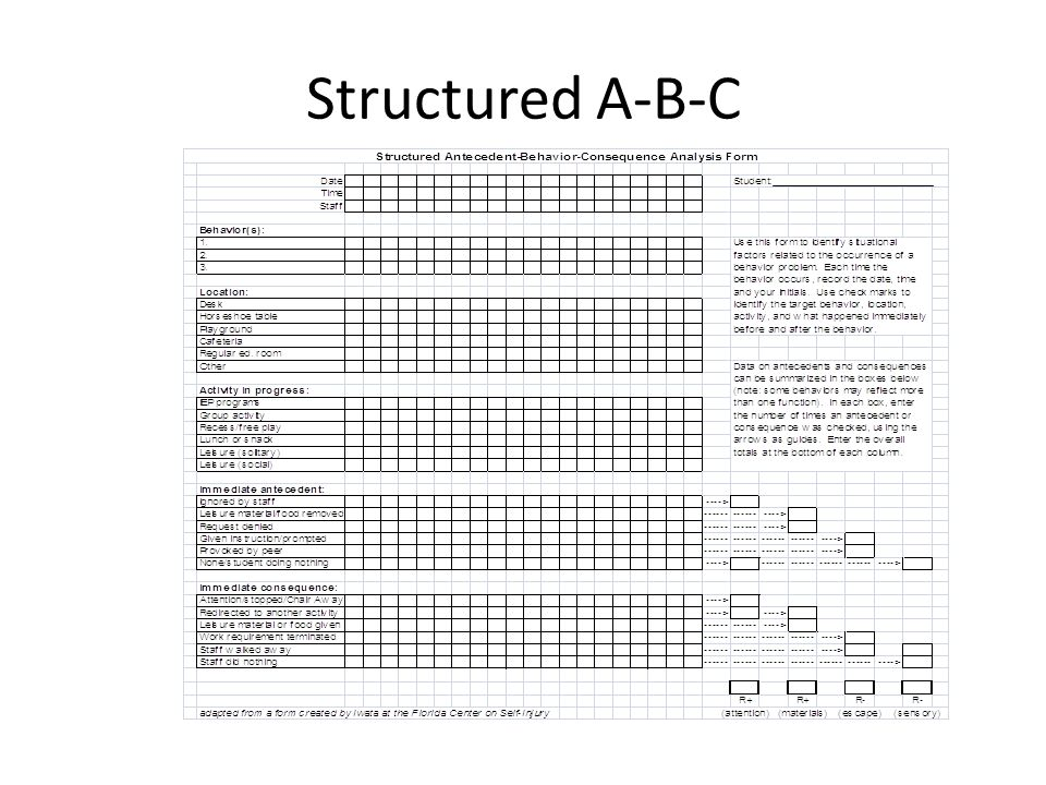 Structured A-B-C