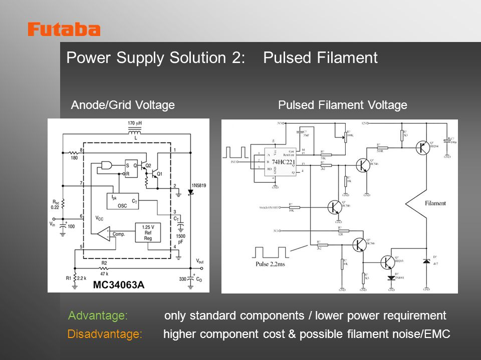 Power Supply Solution 2: Pulsed Filament
