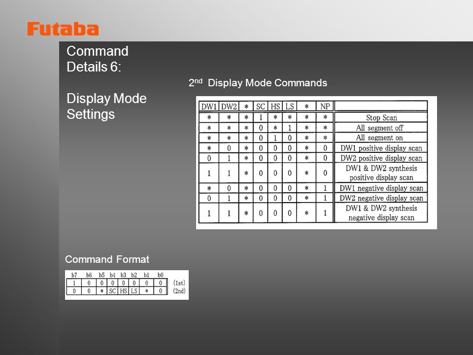 Command Details 6: Display Mode Settings 2nd Display Mode Commands