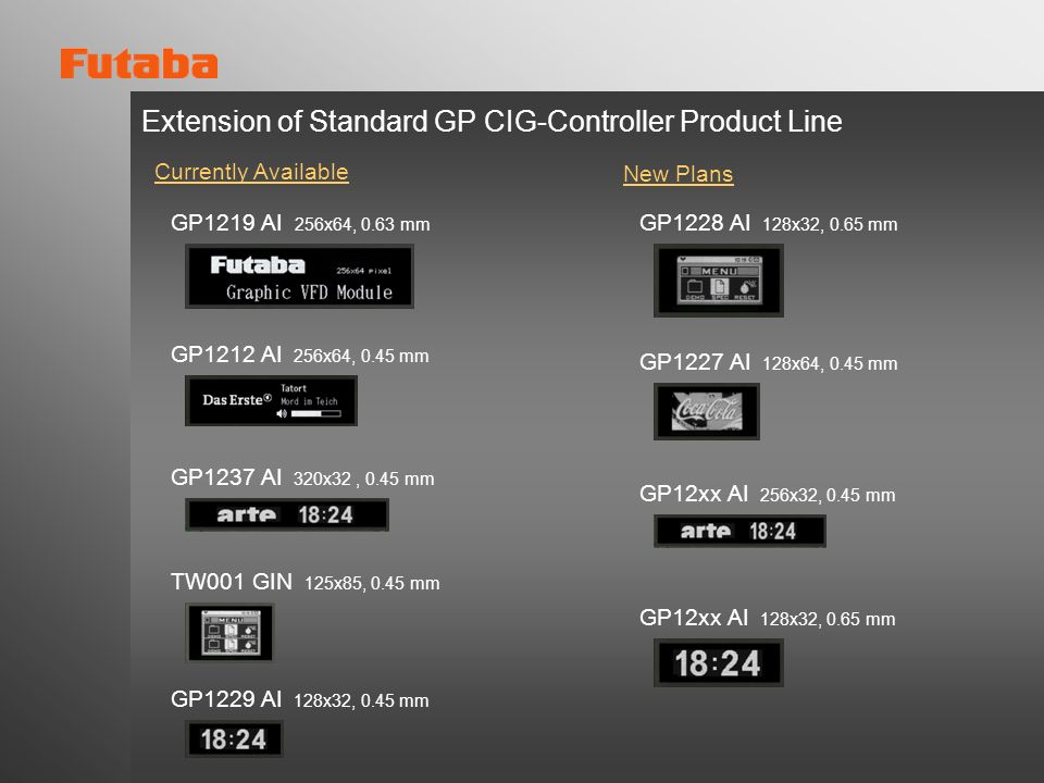 Extension of Standard GP CIG-Controller Product Line