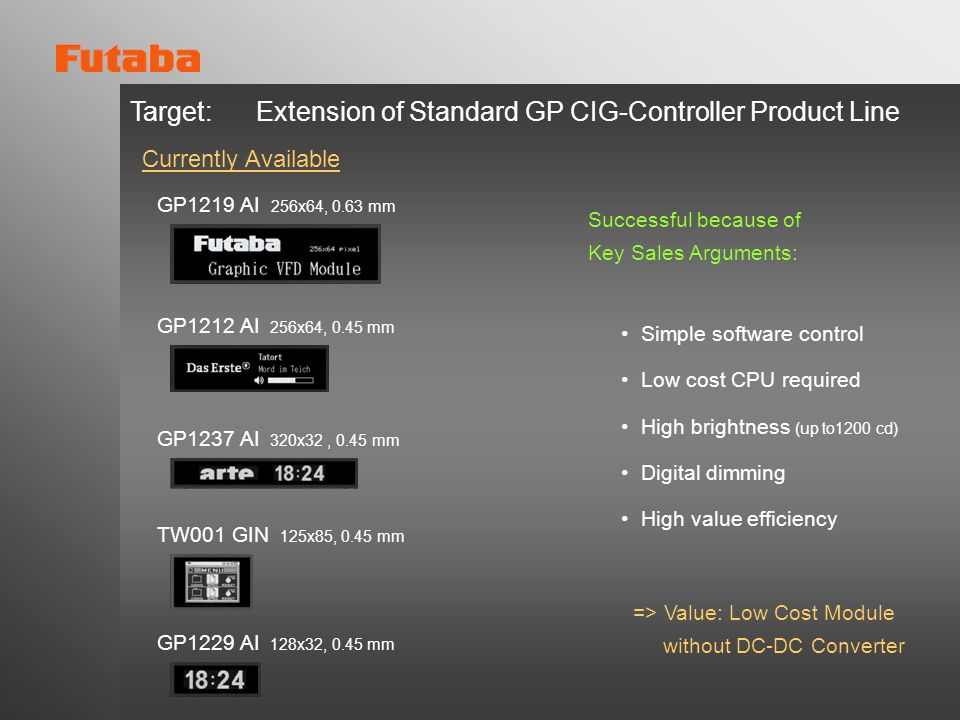 Target: Extension of Standard GP CIG-Controller Product Line