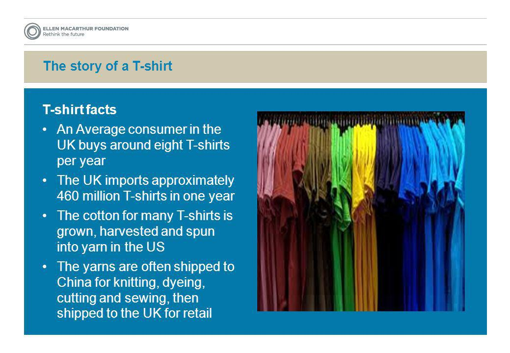 The story of a T-shirt T-shirt facts. An Average consumer in the UK buys around eight T-shirts per year.