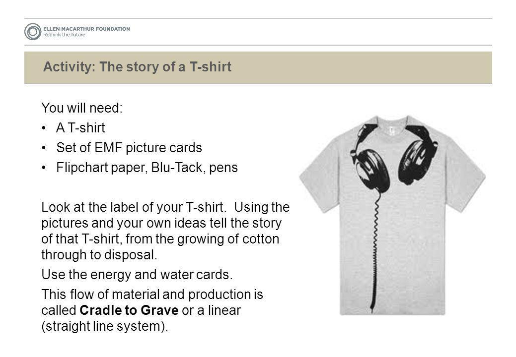 Activity: The story of a T-shirt