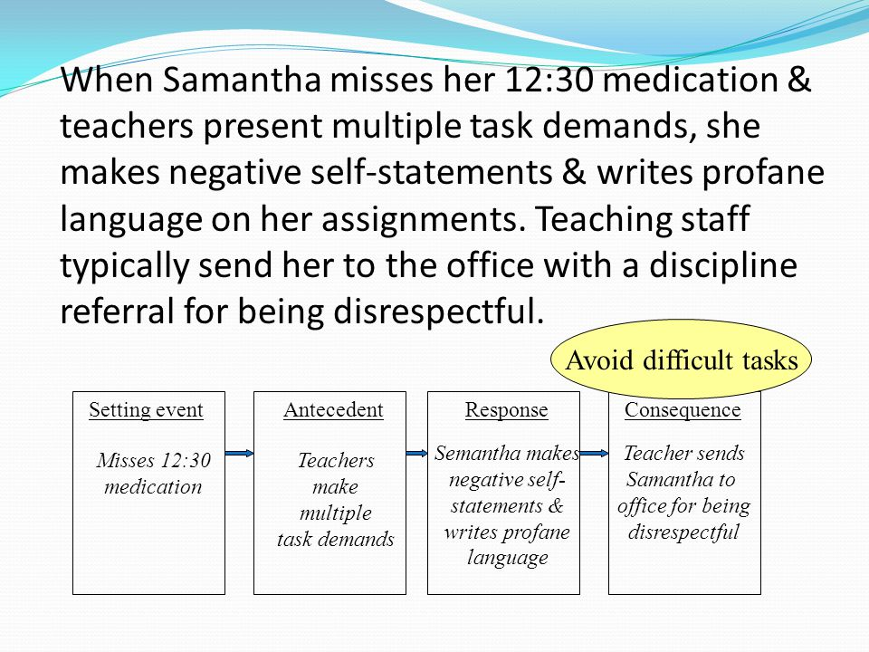 When Samantha misses her 12:30 medication & teachers present multiple task demands, she makes negative self-statements & writes profane language on her assignments. Teaching staff typically send her to the office with a discipline referral for being disrespectful.