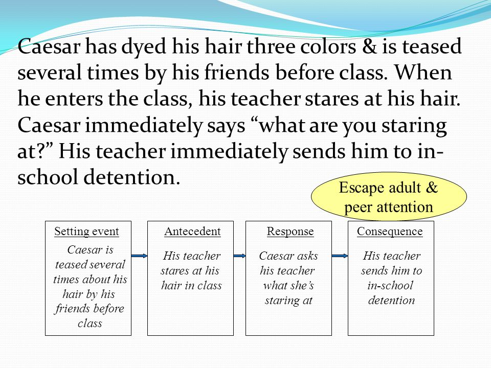Caesar has dyed his hair three colors & is teased several times by his friends before class. When he enters the class, his teacher stares at his hair. Caesar immediately says what are you staring at His teacher immediately sends him to in-school detention.