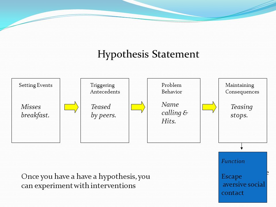Hypothesis Statement Setting Events. Triggering. Antecedents. Problem. Behavior. Maintaining. Consequences.