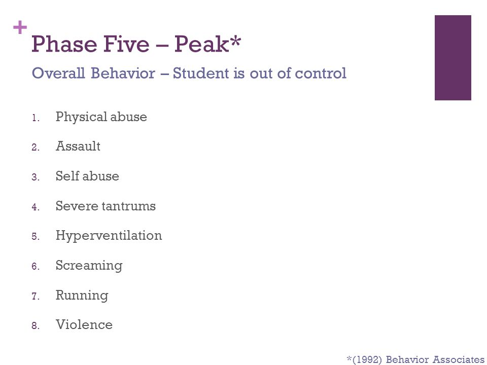 Phase Five – Peak* Overall Behavior – Student is out of control