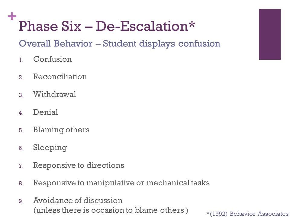 Phase Six – De-Escalation*