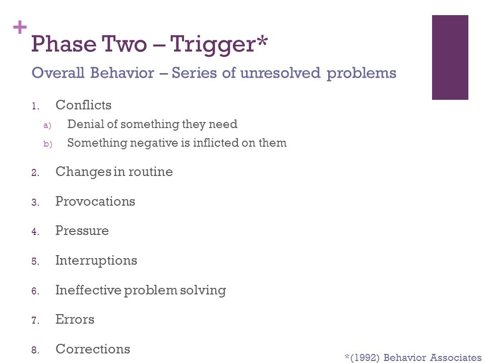 Phase Two – Trigger* Overall Behavior – Series of unresolved problems